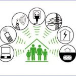 Biomagneti al Silicio Antielettrosmog – Cosa sono?